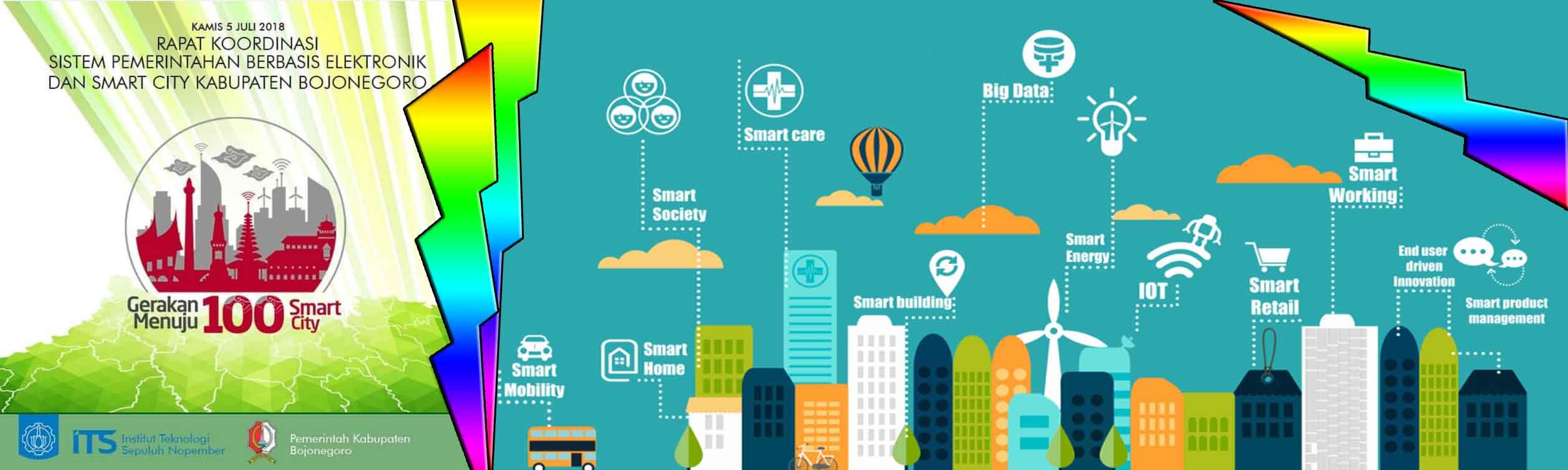 Rakor SPBE<BR>& Smart City