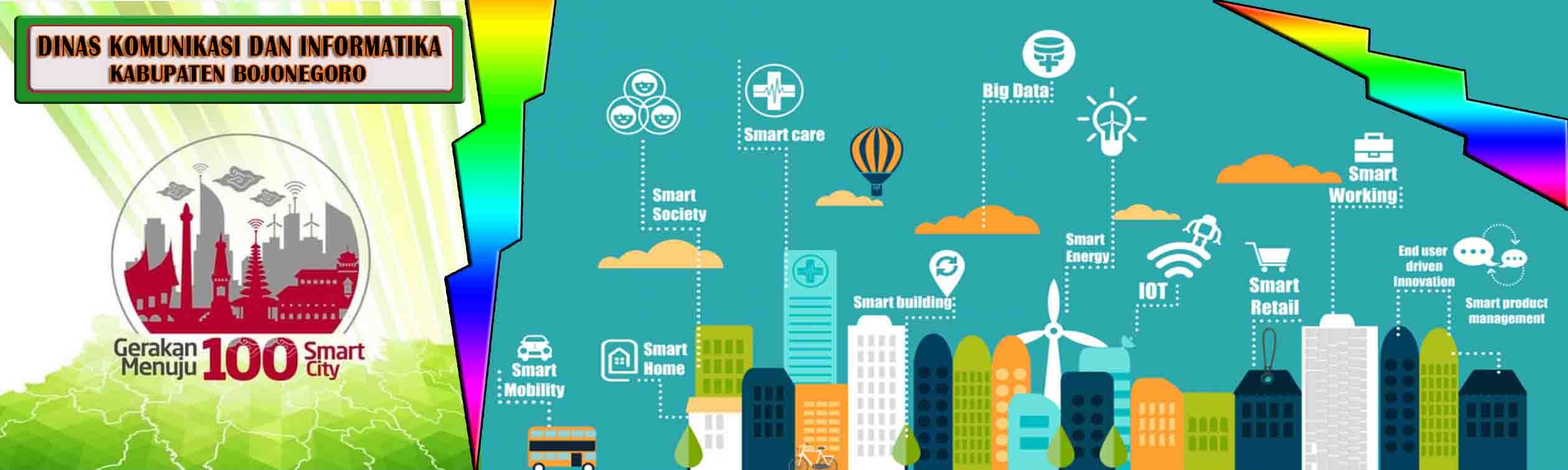 Smart City <BR>Kabupaten Bojonegoro